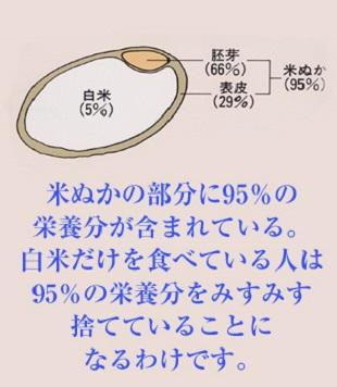 栄養価を残した分搗き米がおススメ!!のイメージ